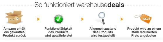 warehousedeal