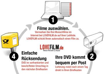 lovefilmnsbt