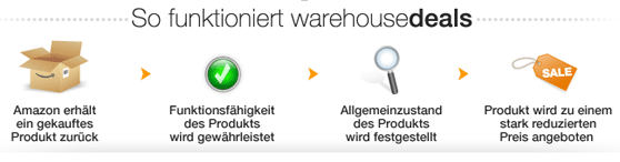 warehousedeal